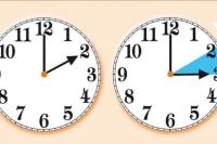 Torna l'ora legale tra il 30 e il 31 marzo 2019